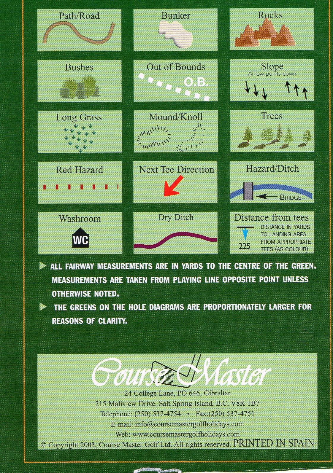 Course Master Key